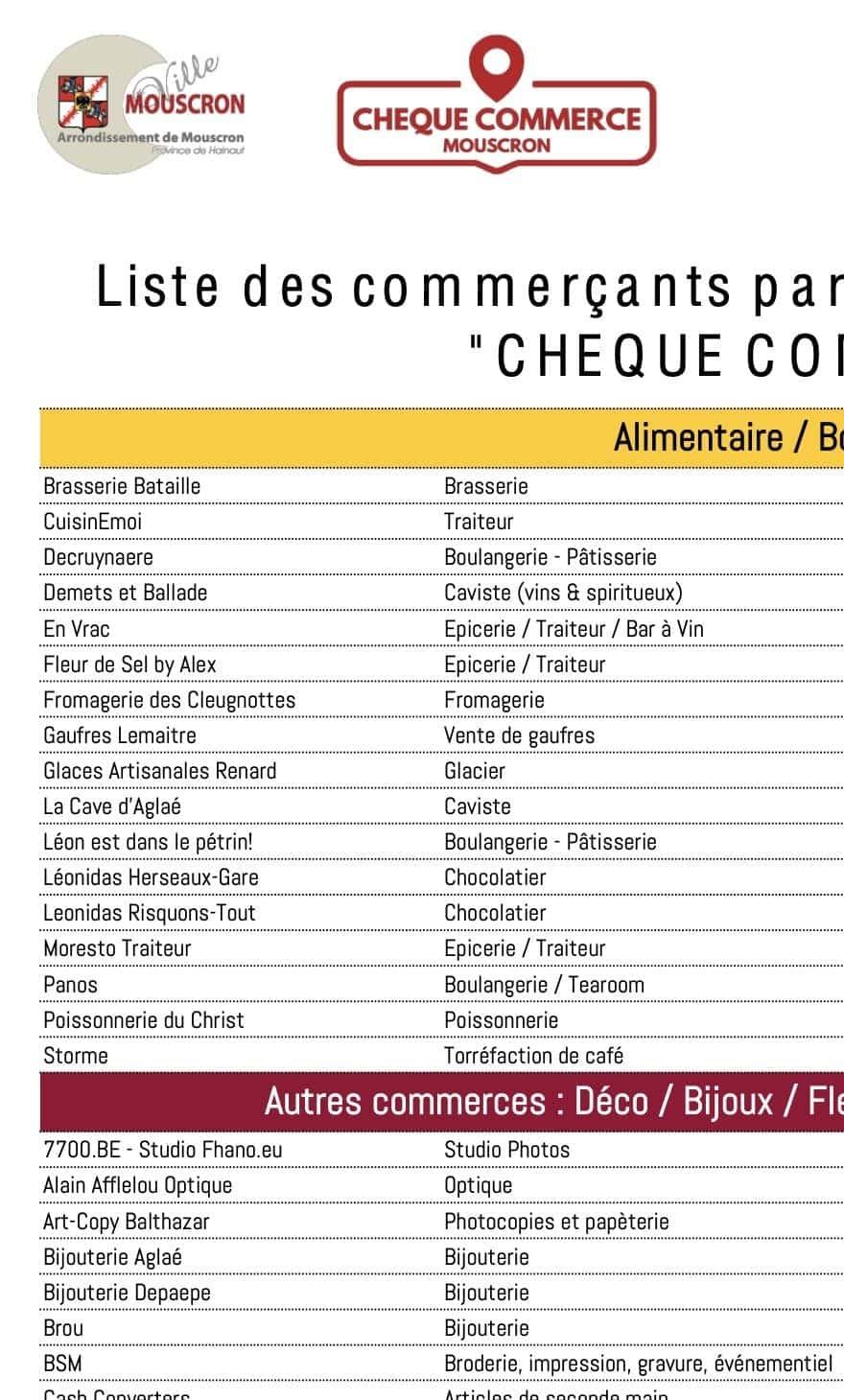 Liste des commerces acceptant le chèque de 15 euros reçus de la ville de Mouscron